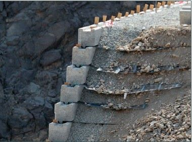 Retaining Wall System with Uniaxial Geogrid